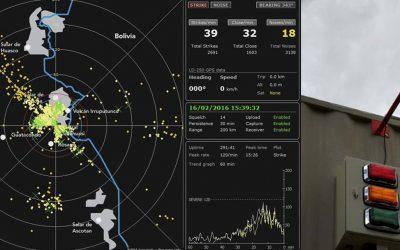 SIDTE: Sistema Integral de Detección de Tormentas Eléctricas